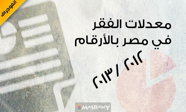 الفقر بمصر